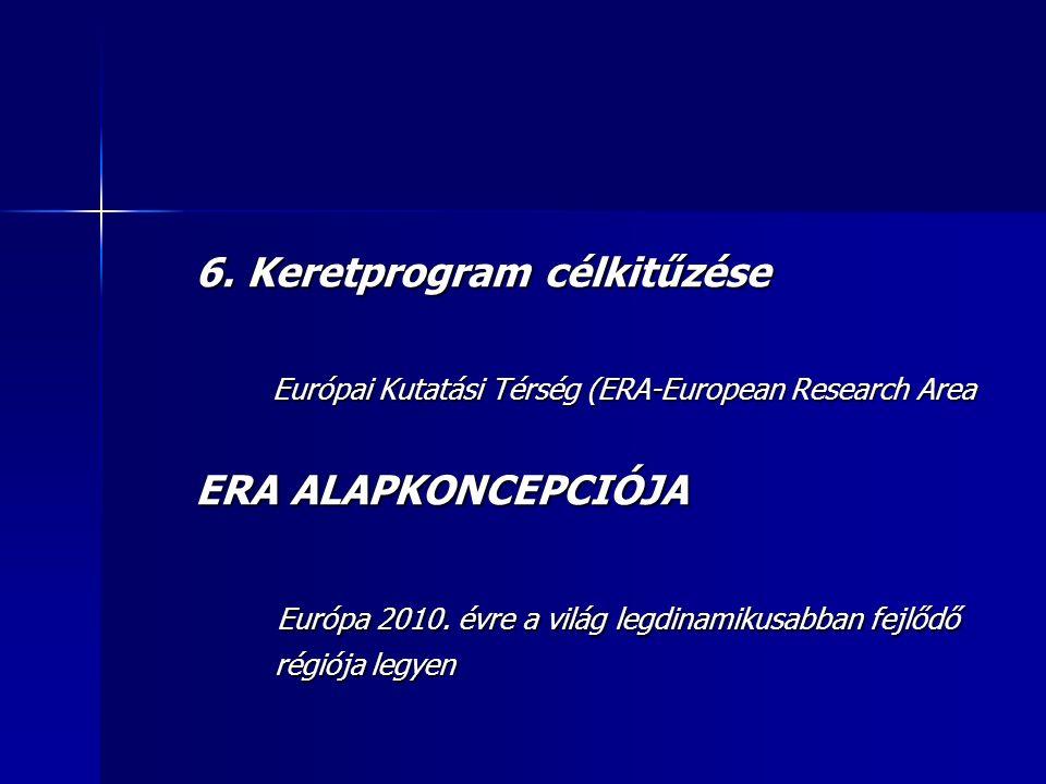 Az ERA megteremtése a 6.Keretprogramban kezdődött meg.