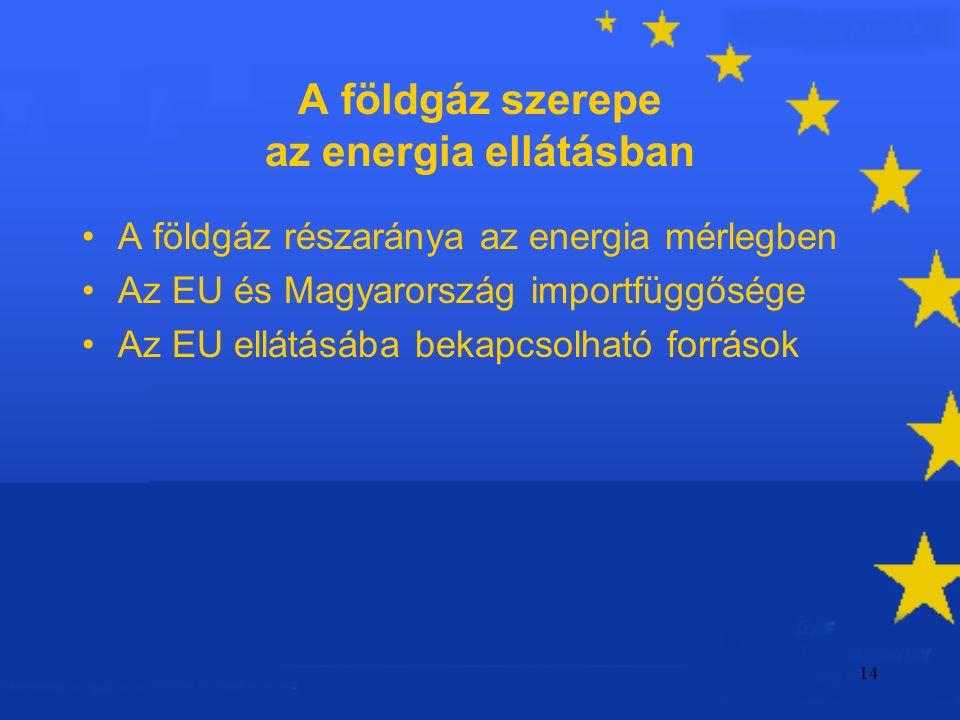 14 A földgáz szerepe az energia ellátásban A földgáz részaránya az energia mérlegben Az EU és Magyarország importfüggősége Az EU ellátásába bekapcsolható források