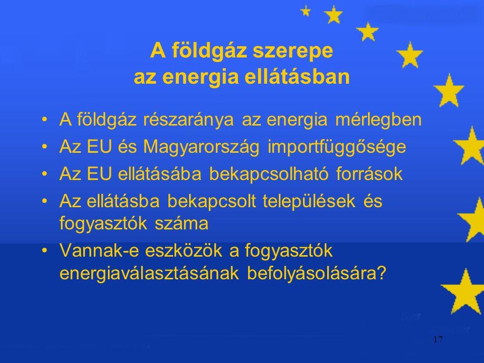 17 A földgáz szerepe az energia ellátásban A földgáz részaránya az energia mérlegben Az EU és Magyarország importfüggősége Az EU ellátásába bekapcsolható források Az ellátásba bekapcsolt települések és fogyasztók száma Vannak-e eszközök a fogyasztók energiaválasztásának befolyásolására?