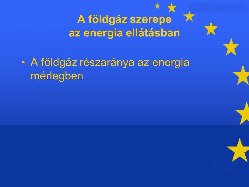 2 A földgáz szerepe az energia ellátásban A földgáz részaránya az energia mérlegben