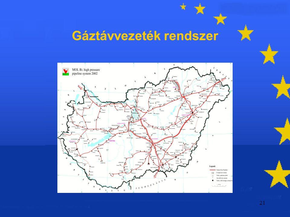 21 Gáztávvezeték rendszer