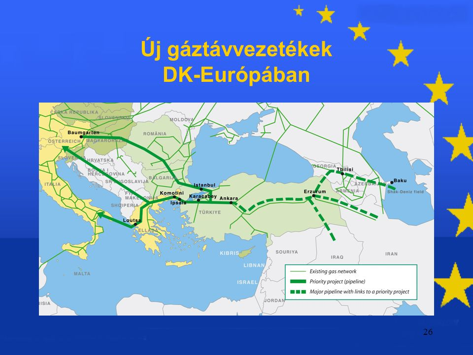 26 Új gáztávvezetékek DK-Európában