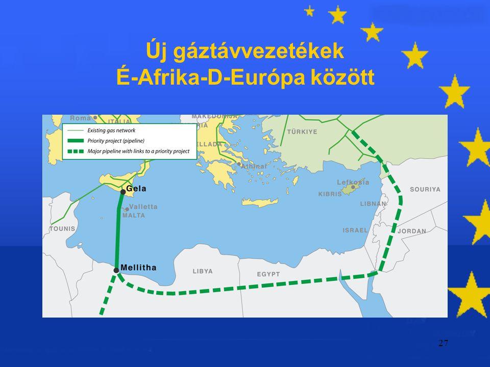 27 Új gáztávvezetékek É-Afrika-D-Európa között