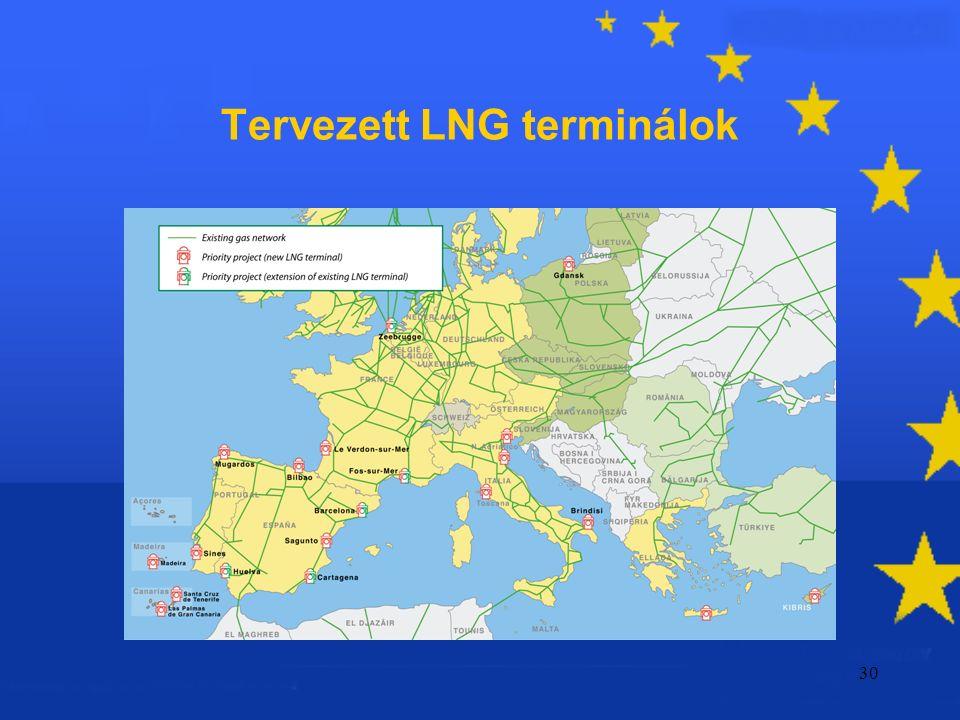 30 Tervezett LNG terminálok