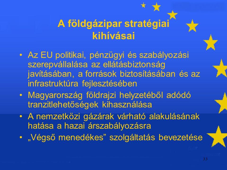 """33 A földgázipar stratégiai kihívásai Az EU politikai, pénzügyi és szabályozási szerepvállalása az ellátásbiztonság javításában, a források biztosításában és az infrastruktúra fejlesztésében Magyarország földrajzi helyzetéből adódó tranzitlehetőségek kihasználása A nemzetközi gázárak várható alakulásának hatása a hazai árszabályozásra """"Végső menedékes szolgáltatás bevezetése"""