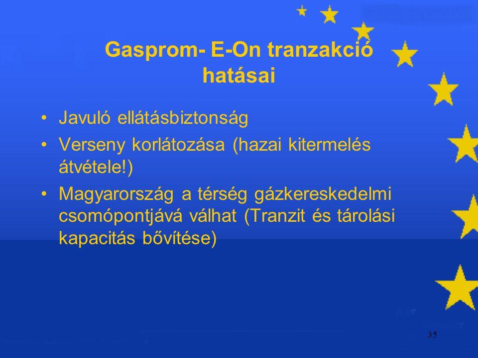 35 Gasprom- E-On tranzakció hatásai Javuló ellátásbiztonság Verseny korlátozása (hazai kitermelés átvétele!) Magyarország a térség gázkereskedelmi csomópontjává válhat (Tranzit és tárolási kapacitás bővítése)