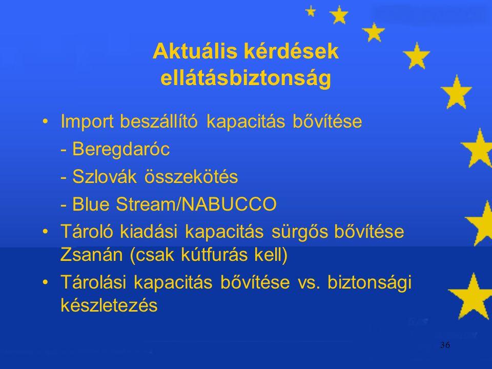 36 Aktuális kérdések ellátásbiztonság Import beszállító kapacitás bővítése - Beregdaróc - Szlovák összekötés - Blue Stream/NABUCCO Tároló kiadási kapacitás sürgős bővítése Zsanán (csak kútfurás kell) Tárolási kapacitás bővítése vs.