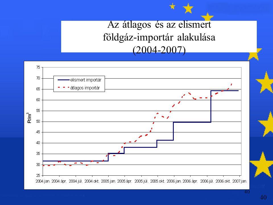 40 Az átlagos és az elismert földgáz-importár alakulása (2004-2007) 40