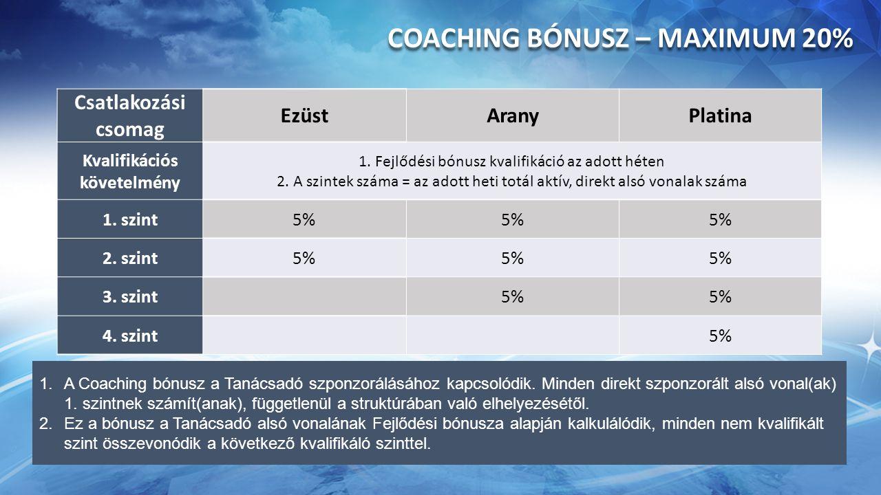 Csatlakozási csomag EzüstAranyPlatina Kvalifikációs követelmény 1.