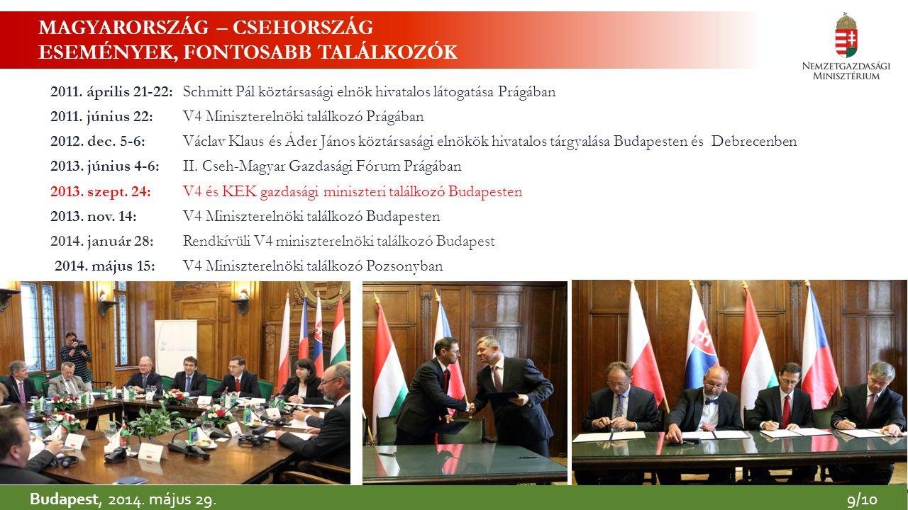 Budapest, 2014. május 29.9/10 MAGYARORSZÁG – CSEHORSZÁG ESEMÉNYEK, FONTOSABB TALÁLKOZÓK 2011. április 21-22:Schmitt Pál köztársasági elnök hivatalos l