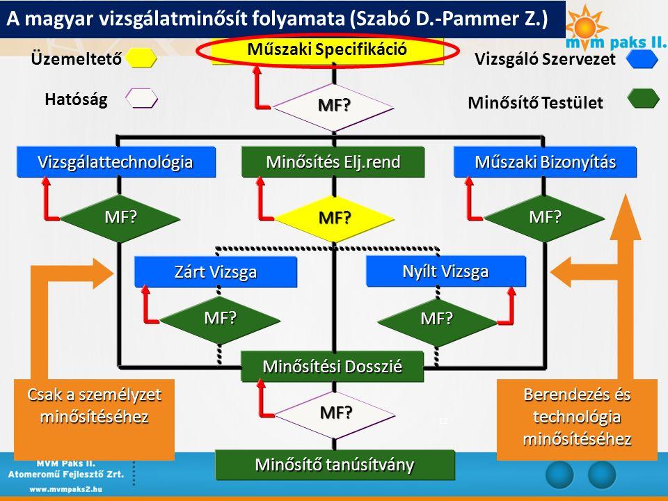 12 Műszaki Specifikáció MF. Műszaki Bizonyítás Minősítés Elj.rend Vizsgálattechnológia MF.