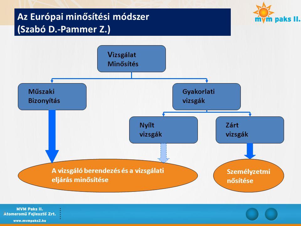 8 Az Európai minősítési módszer (Szabó D.-Pammer Z.) V izsgálat Minősítés Gyakorlati vizsgák Nyílt vizsgák Zárt vizsgák Műszaki Bizonyítás A vizsgáló