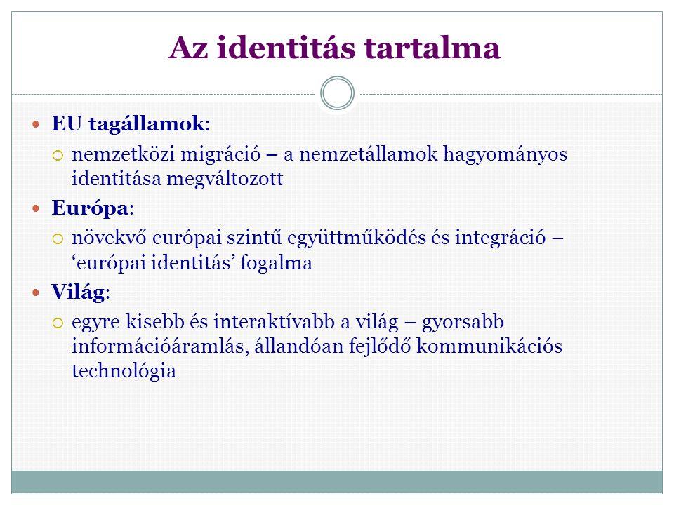 A globalizáció nyelvi hatásai Európában Konvergencia a nemzetközi szinten – az angol lingua franca, a többi nyelv rovására Divergencia nemzeti szinten – kisebbségi nyelvek újraéledése
