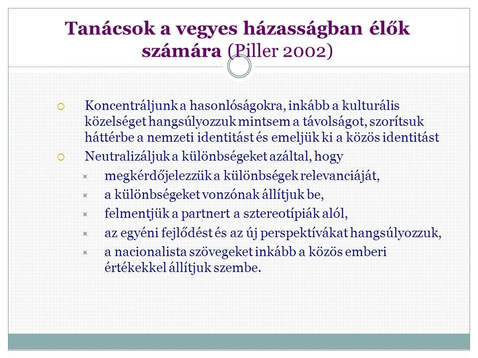 Egyéni kétnyelvűek vallomásai Kozmopolita érzés Se magyar, se angol és ez a nehéz benne.