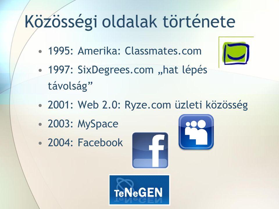 """Közösségi oldalak története 1995: Amerika: Classmates.com 1997: SixDegrees.com """"hat lépés távolság 2001: Web 2.0: Ryze.com üzleti közösség 2003: MySpace 2004: Facebook"""