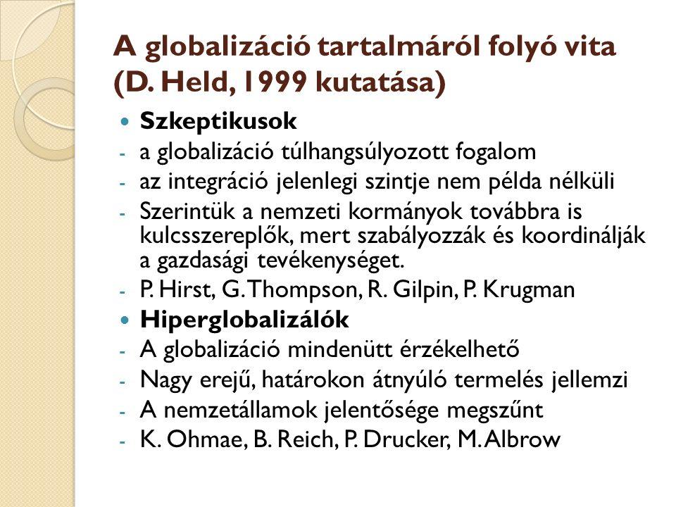 A globalizáció tartalmáról folyó vita (D.