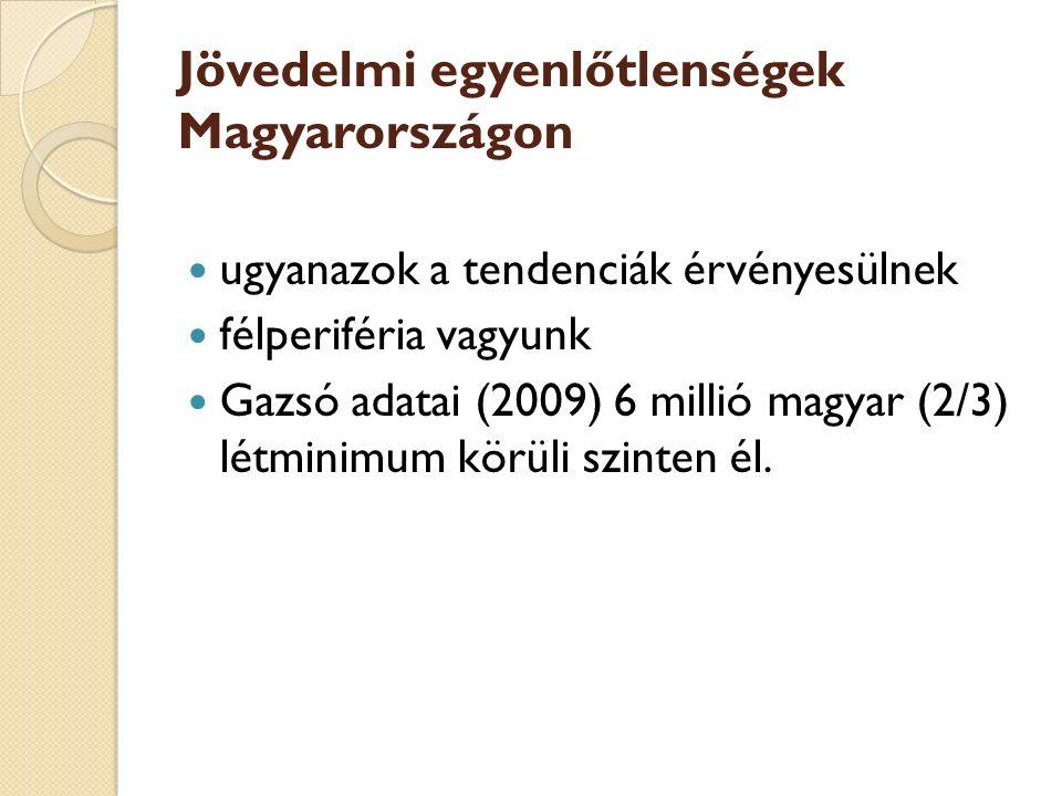 Jövedelmi egyenlőtlenségek Magyarországon ugyanazok a tendenciák érvényesülnek félperiféria vagyunk Gazsó adatai (2009) 6 millió magyar (2/3) létminimum körüli szinten él.