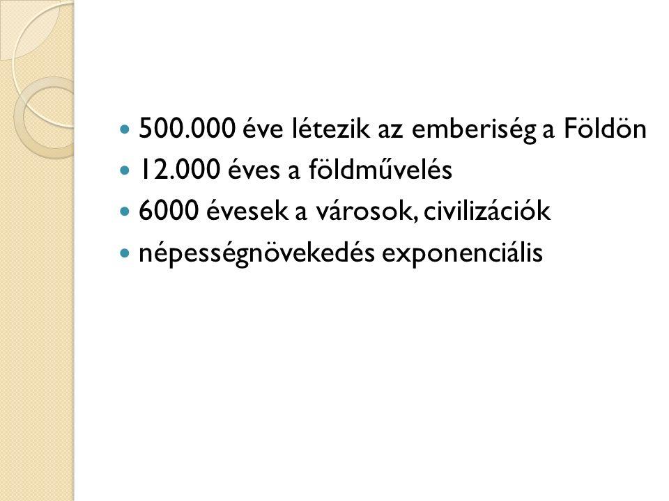 Népességnövekedés Kr.e. 10.000 és 1990 között (millió fő) Évek Kr.