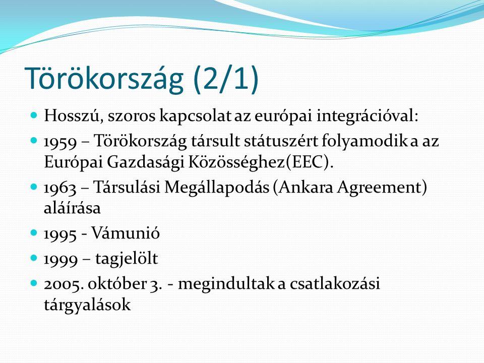 Törökország (2/1) Hosszú, szoros kapcsolat az európai integrációval: 1959 – Törökország társult státuszért folyamodik a az Európai Gazdasági Közösségh