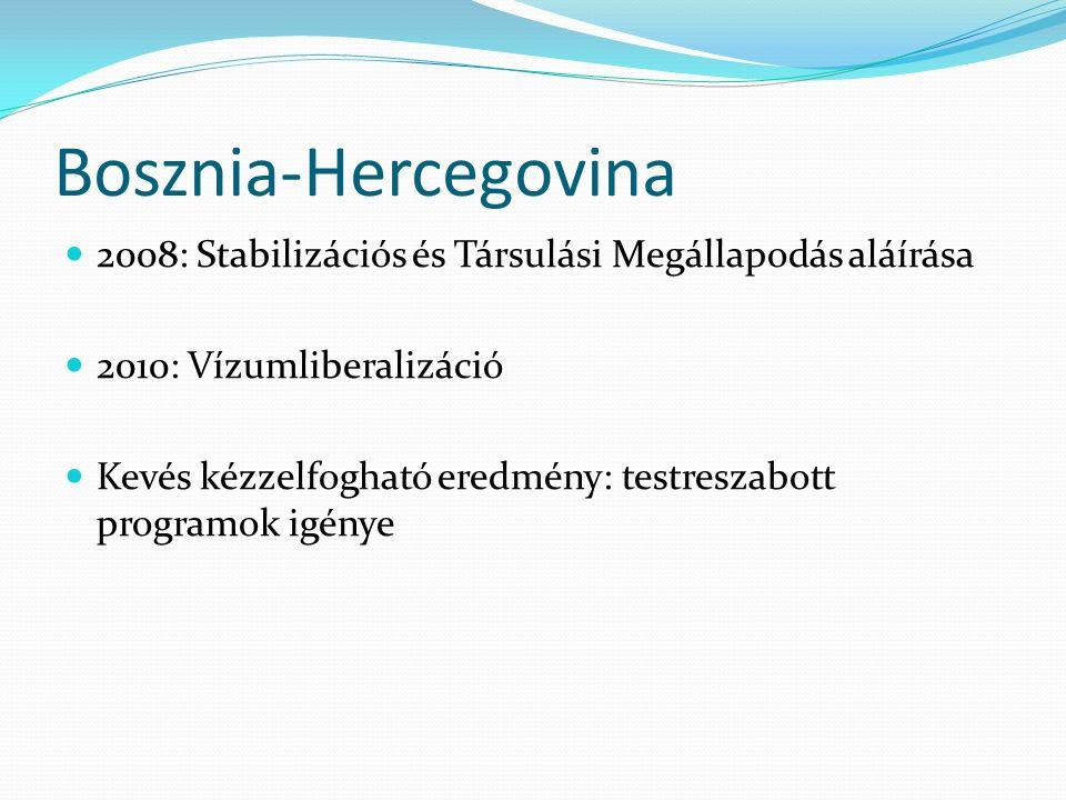 Bosznia-Hercegovina 2008: Stabilizációs és Társulási Megállapodás aláírása 2010: Vízumliberalizáció Kevés kézzelfogható eredmény: testreszabott progra