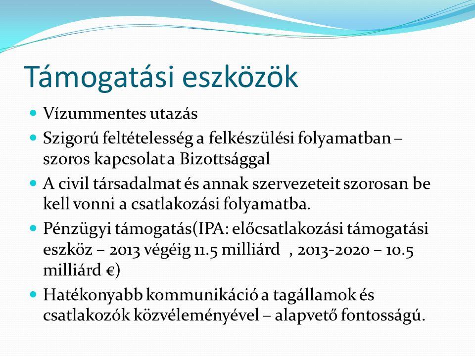 Támogatási eszközök Vízummentes utazás Szigorú feltételesség a felkészülési folyamatban – szoros kapcsolat a Bizottsággal A civil társadalmat és annak