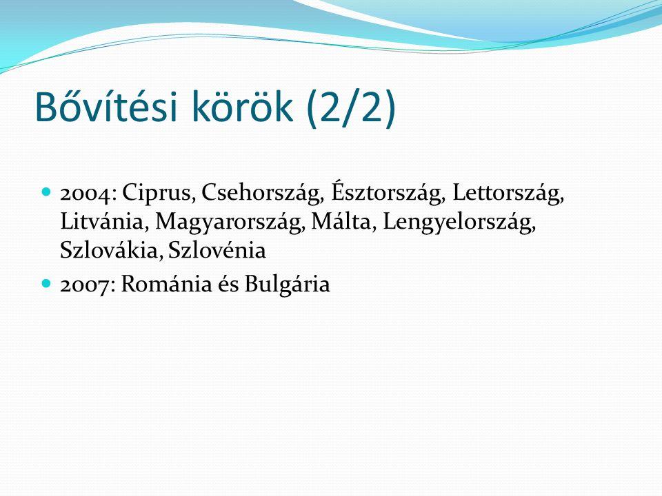 Bővítési körök (2/2) 2004: Ciprus, Csehország, Észtország, Lettország, Litvánia, Magyarország, Málta, Lengyelország, Szlovákia, Szlovénia 2007: Románi