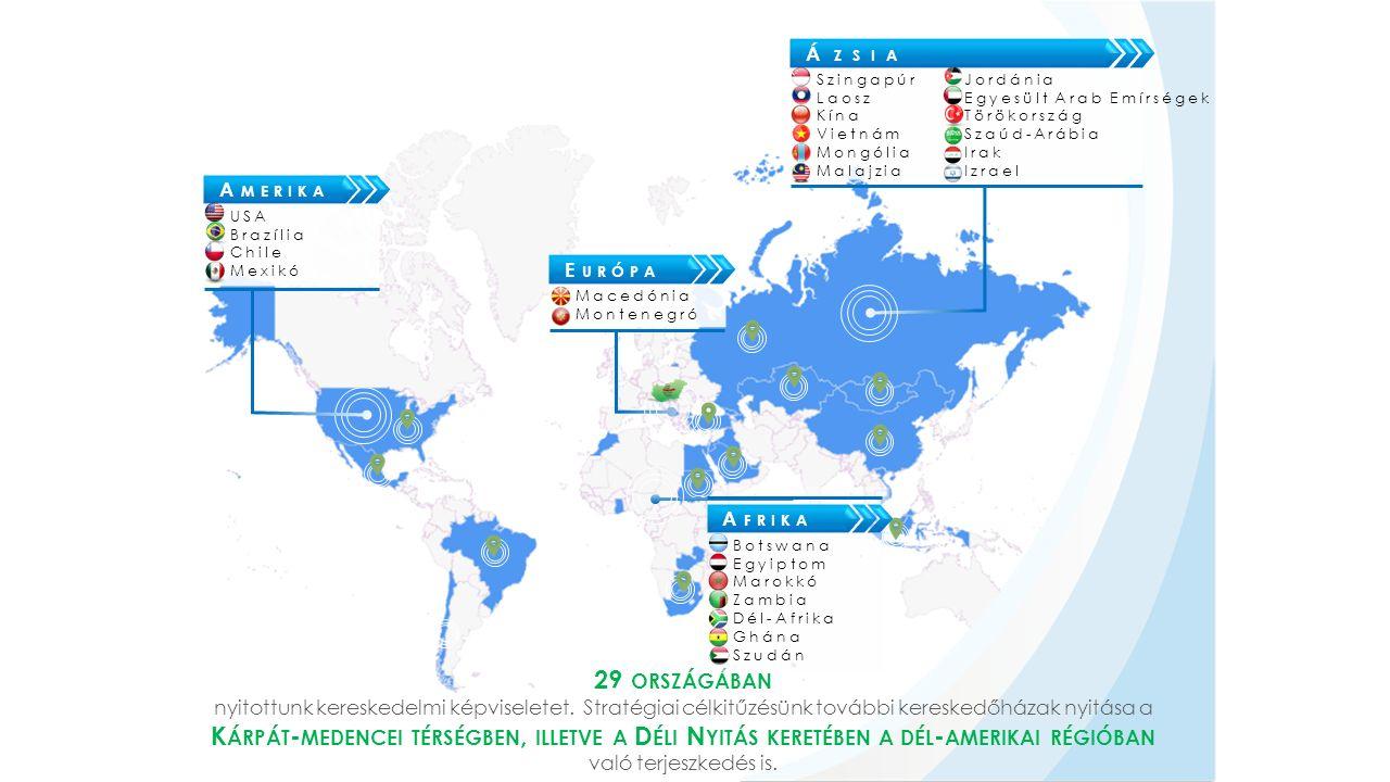 Á ZSIA Szingapúr Laosz Kína Vietnám Mongólia Malajzia Jordánia Egyesült Arab Emírségek Törökország Szaúd-Arábia Irak Izrael 29 ORSZÁGÁBAN nyitottunk kereskedelmi képviseletet.