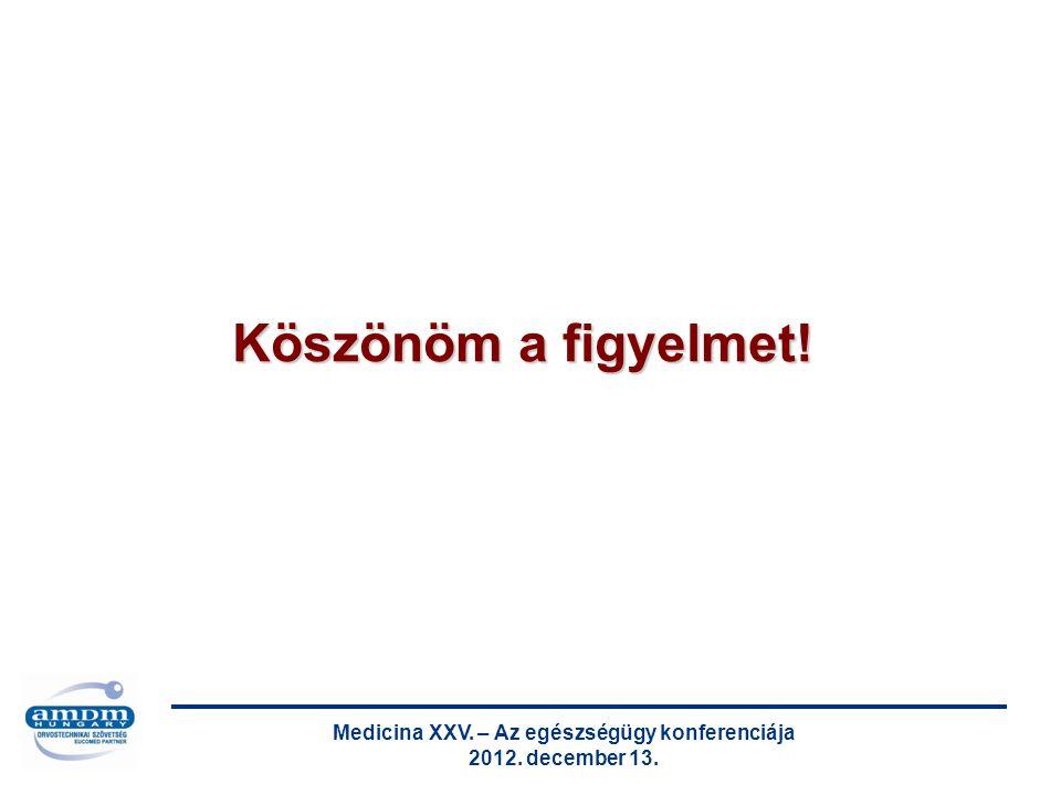 Medicina XXV. – Az egészségügy konferenciája 2012. december 13. Köszönöm a figyelmet!