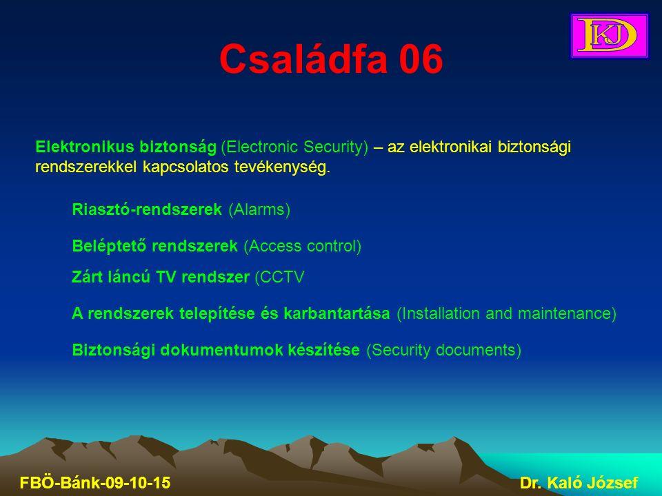 Családfa 06 FBÖ-Bánk-09-10-15Dr. Kaló József Elektronikus biztonság (Electronic Security) – az elektronikai biztonsági rendszerekkel kapcsolatos tevék