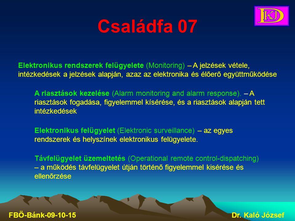 Családfa 07 FBÖ-Bánk-09-10-15Dr. Kaló József Elektronikus rendszerek felügyelete (Monitoring) – A jelzések vétele, intézkedések a jelzések alapján, az