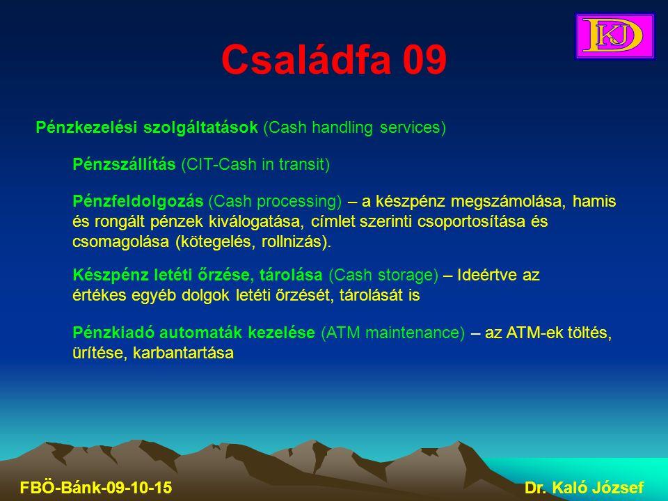 Családfa 09 FBÖ-Bánk-09-10-15Dr. Kaló József Pénzkezelési szolgáltatások (Cash handling services) Pénzszállítás (CIT-Cash in transit) Pénzfeldolgozás