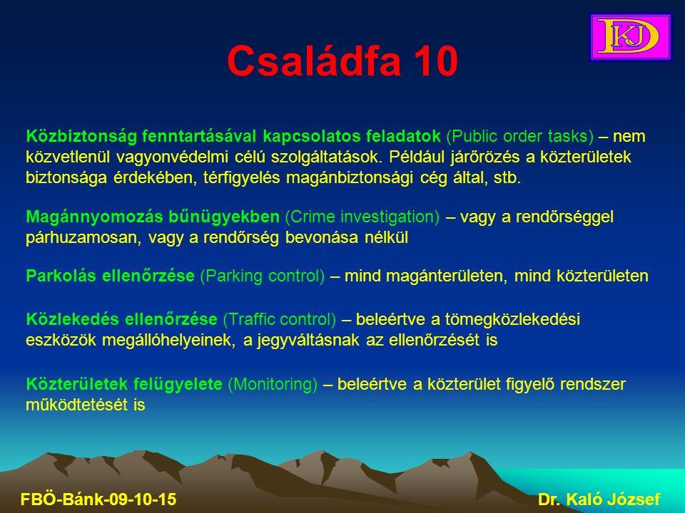 Családfa 10 FBÖ-Bánk-09-10-15Dr. Kaló József Közbiztonság fenntartásával kapcsolatos feladatok (Public order tasks) – nem közvetlenül vagyonvédelmi cé