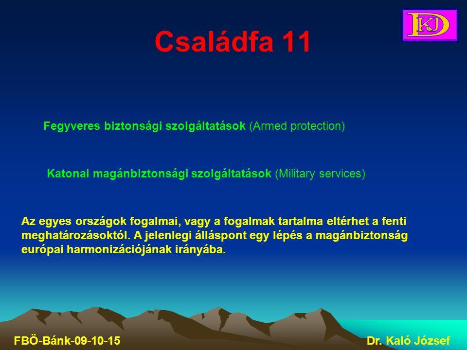 Családfa 11 FBÖ-Bánk-09-10-15Dr. Kaló József Fegyveres biztonsági szolgáltatások (Armed protection) Katonai magánbiztonsági szolgáltatások (Military s