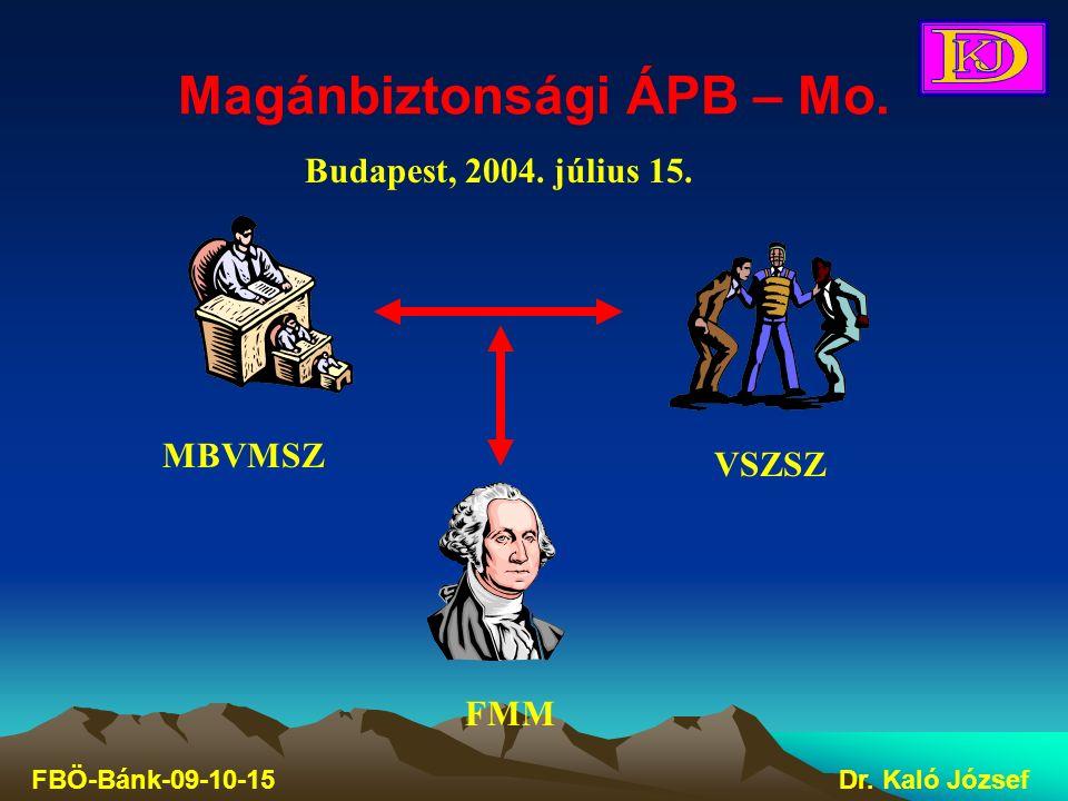 Magánbiztonsági ÁPB – Mo. FBÖ-Bánk-09-10-15Dr. Kaló József MBVMSZ VSZSZ FMM Budapest, 2004. július 15.