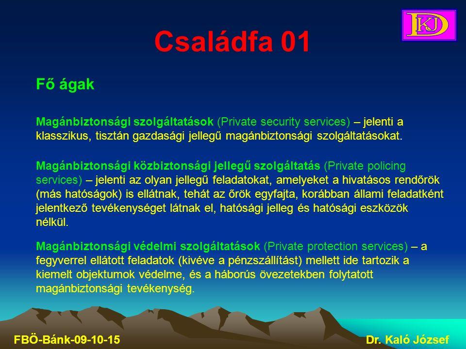 Családfa 01 FBÖ-Bánk-09-10-15Dr. Kaló József Fő ágak Magánbiztonsági szolgáltatások (Private security services) – jelenti a klasszikus, tisztán gazdas