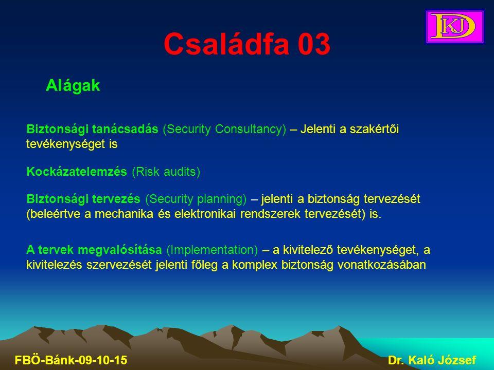 Családfa 03 FBÖ-Bánk-09-10-15Dr. Kaló József Alágak Biztonsági tanácsadás (Security Consultancy) – Jelenti a szakértői tevékenységet is Kockázatelemzé