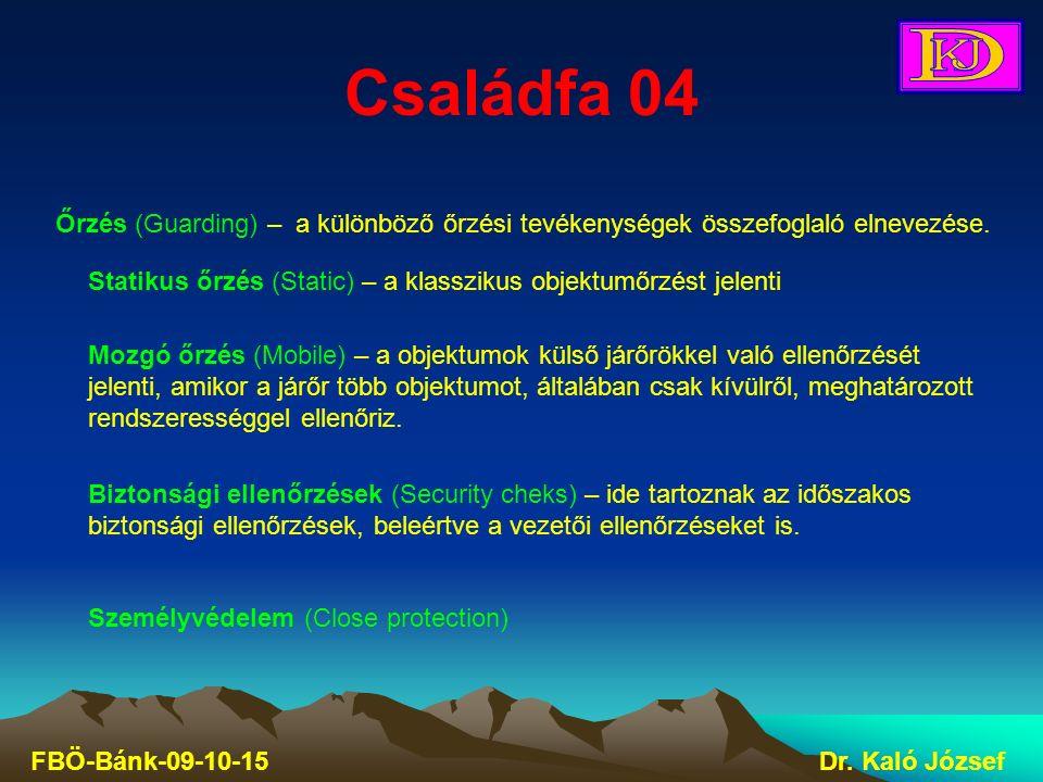 Családfa 04 FBÖ-Bánk-09-10-15Dr. Kaló József Őrzés (Guarding) – a különböző őrzési tevékenységek összefoglaló elnevezése. Statikus őrzés (Static) – a