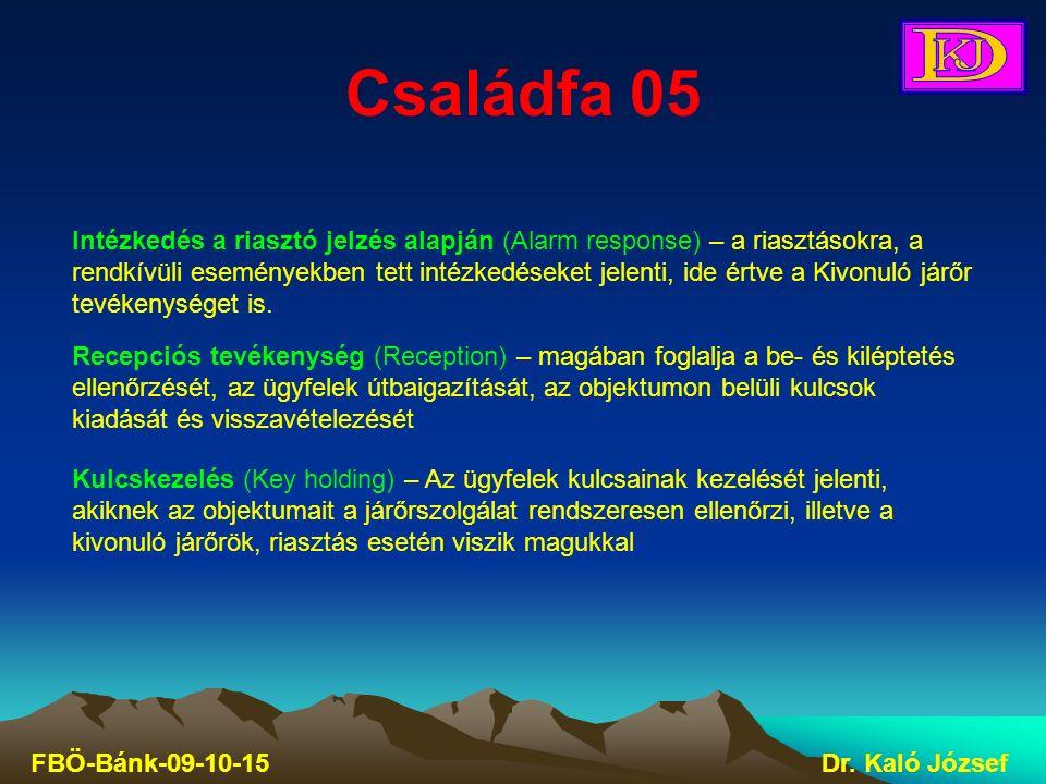 Családfa 05 FBÖ-Bánk-09-10-15Dr. Kaló József Intézkedés a riasztó jelzés alapján (Alarm response) – a riasztásokra, a rendkívüli eseményekben tett int