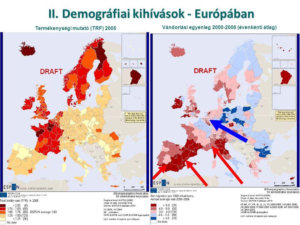 ® Salamin Géza – Nagy András II. Demográfiai kihívások - Európában Termékenységi mutató (TRF) 2005 Vándorlási egyenleg 2000-2006 (évenkénti átlag)
