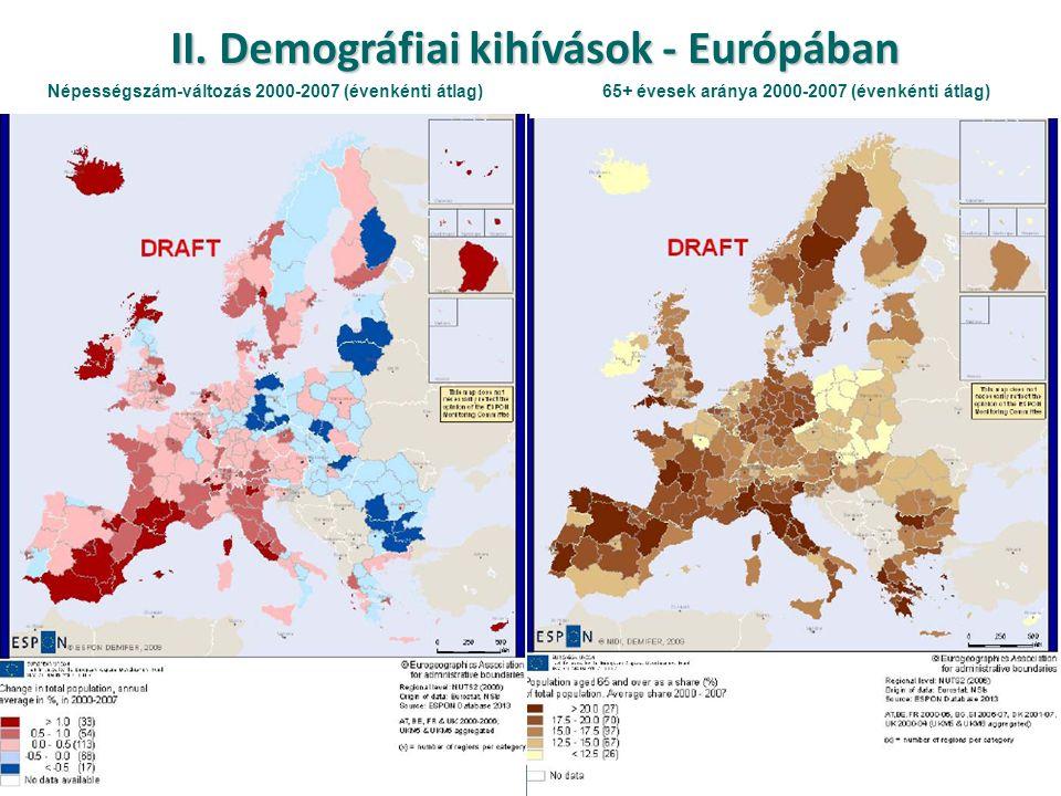 ® Salamin Géza – Nagy András II. Demográfiai kihívások - Európában Népességszám-változás 2000-2007 (évenkénti átlag) 65+ évesek aránya 2000-2007 (éven