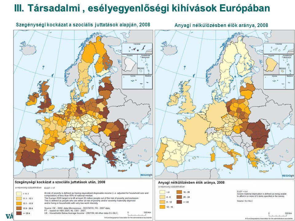 ® Salamin Géza – Nagy András Szegénységi kockázat a szociális juttatások alapján, 2008 Anyagi nélkülözésben élők aránya, 2008 III.