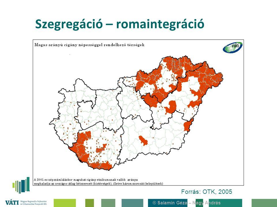 ® Salamin Géza – Nagy András Forrás: OTK, 2005 Szegregáció – romaintegráció