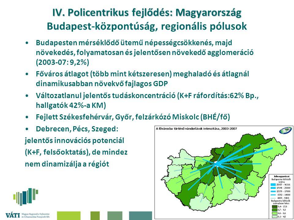 ® Salamin Géza – Nagy András IV. Policentrikus fejlődés: Magyarország IV. Policentrikus fejlődés: Magyarország Budapest-központúság, regionális póluso