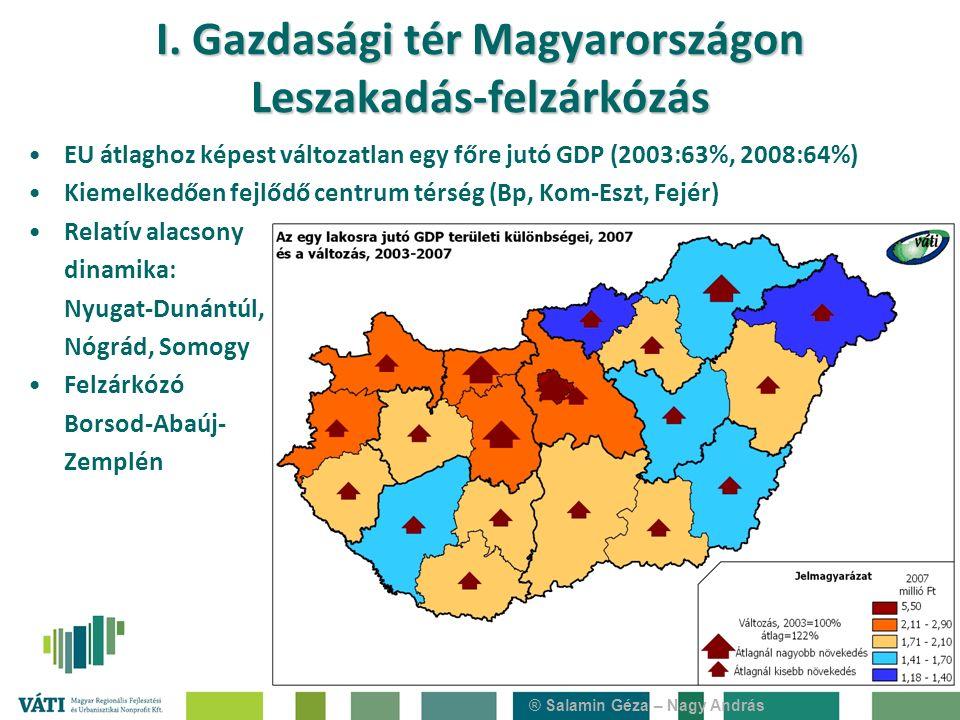 ® Salamin Géza – Nagy András I. Gazdasági tér Magyarországon Leszakadás-felzárkózás EU átlaghoz képest változatlan egy főre jutó GDP (2003:63%, 2008:6