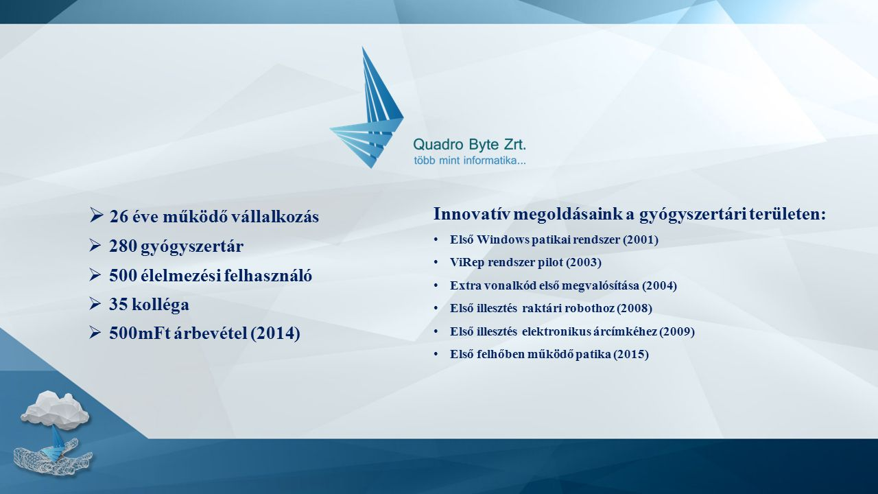  26 éve működő vállalkozás  280 gyógyszertár  500 élelmezési felhasználó  35 kolléga  500mFt árbevétel (2014) Innovatív megoldásaink a gyógyszertári területen: Első Windows patikai rendszer (2001) ViRep rendszer pilot (2003) Extra vonalkód első megvalósítása (2004) Első illesztés raktári robothoz (2008) Első illesztés elektronikus árcímkéhez (2009) Első felhőben működő patika (2015)