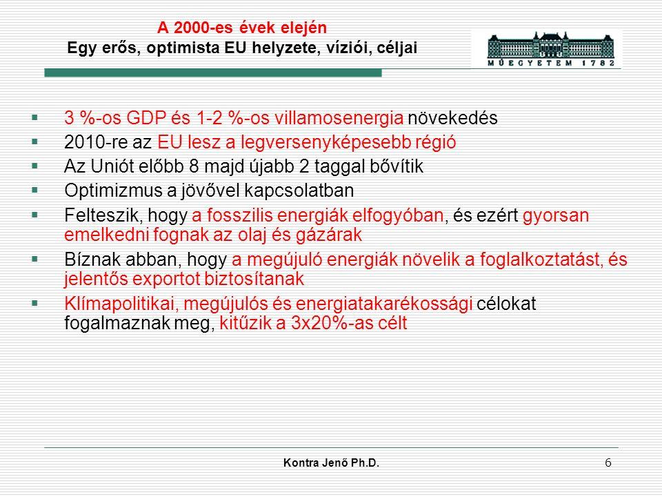 Kontra Jenő Ph.D. 5 Az európai energia helyzet