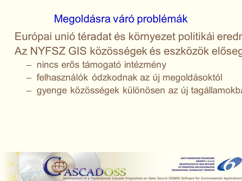 MűszakiJogi Üzleti modell CASCADOSS Célkitűzések Termékek megértése Termékválasztás segítése Közösségek építése Értékelési módszertan Tanácskozások WEB portál ÉrtékelésKépzés Kapcsolat építés üzleti Live DVD használat