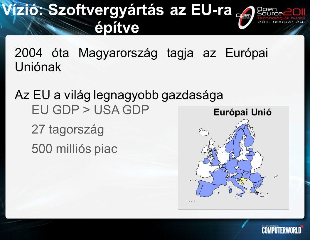 Közép-Kelet-Európai régió több mint 100 millió lakos relatív elmaradottság ->magasabb növekedési potenciál Piaci anomáliák az IKT területén pl.
