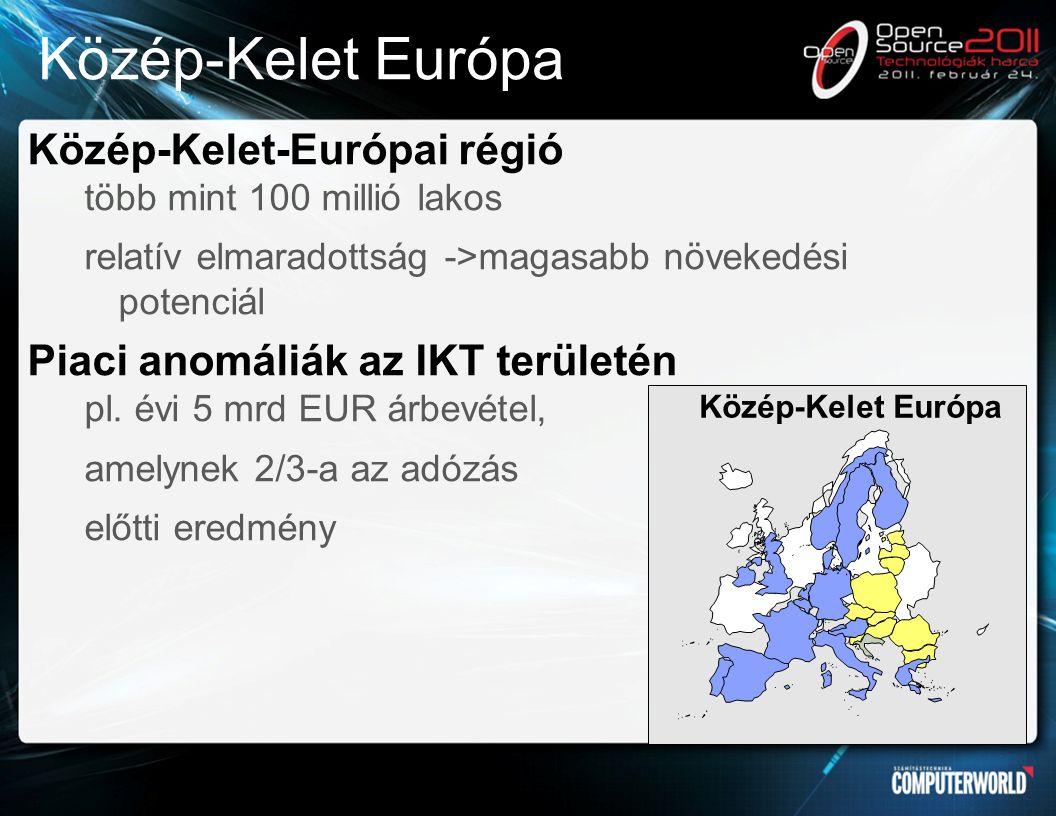 Összefoglalás 1500 egyszerű javítást építettünk be az EuroOffice 2010 forráskódjába.