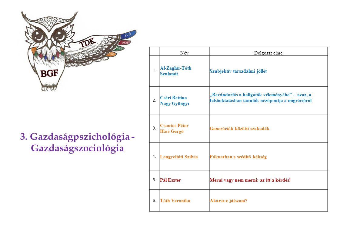 3. Gazdaságpszichológia - Gazdaságszociológia NévDolgozat címe 1.